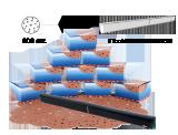 APP KBC SB SET Zestaw materiałów ściernych (900 szt.)